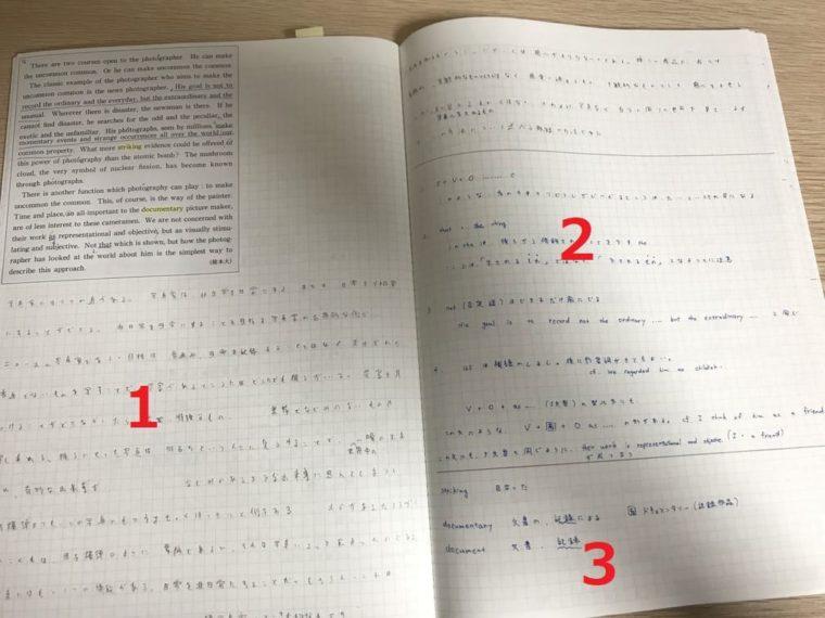 ビジュアル英文解釈の勉強ノート