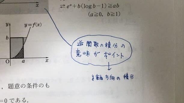微積分基礎の極意 逆関数
